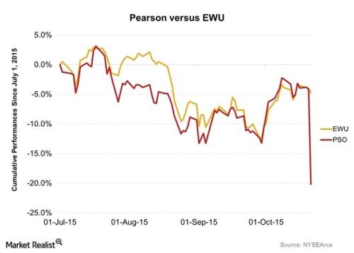 Pearson-versus-EWU-2015-10-22